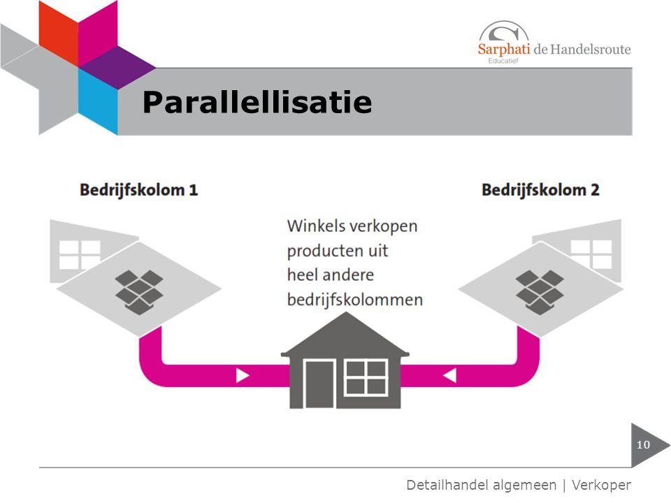 Parallellisatie Detailhandel algemeen | Verkoper