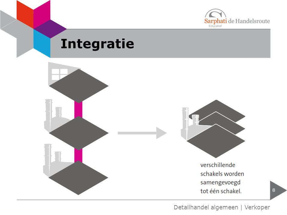 Integratie Detailhandel algemeen | Verkoper