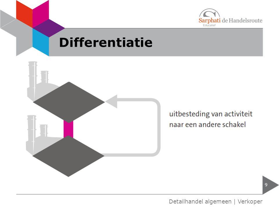 Differentiatie Detailhandel algemeen | Verkoper