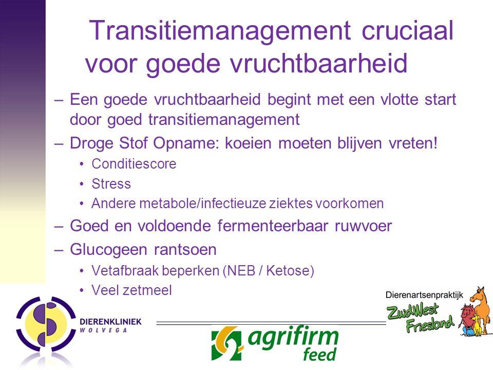 Transitiemanagement cruciaal voor goede vruchtbaarheid