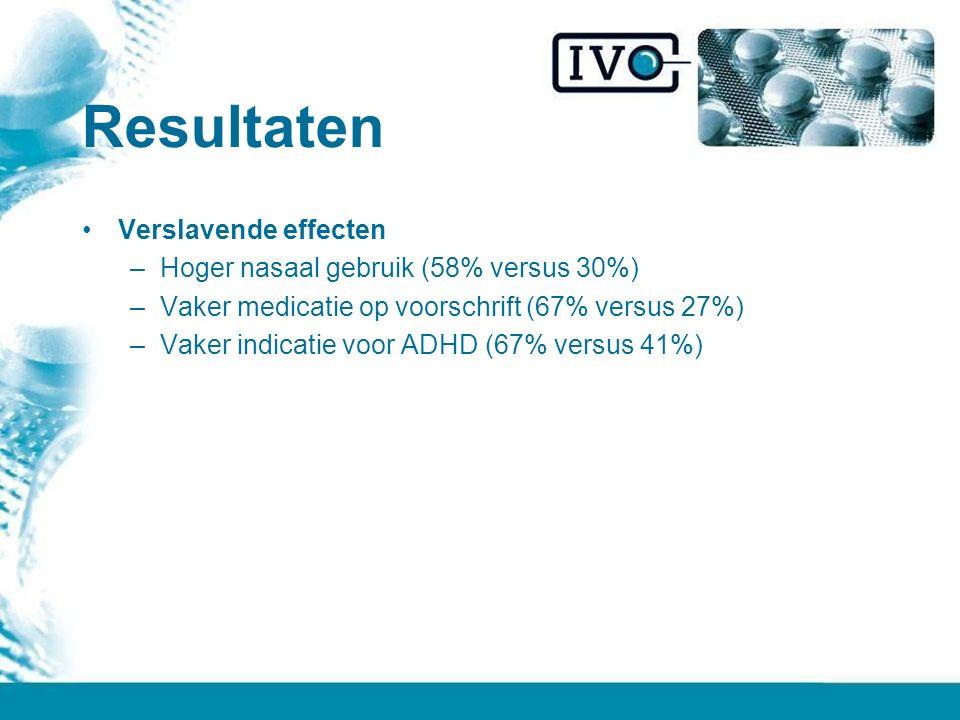 Resultaten Verslavende effecten Hoger nasaal gebruik (58% versus 30%)