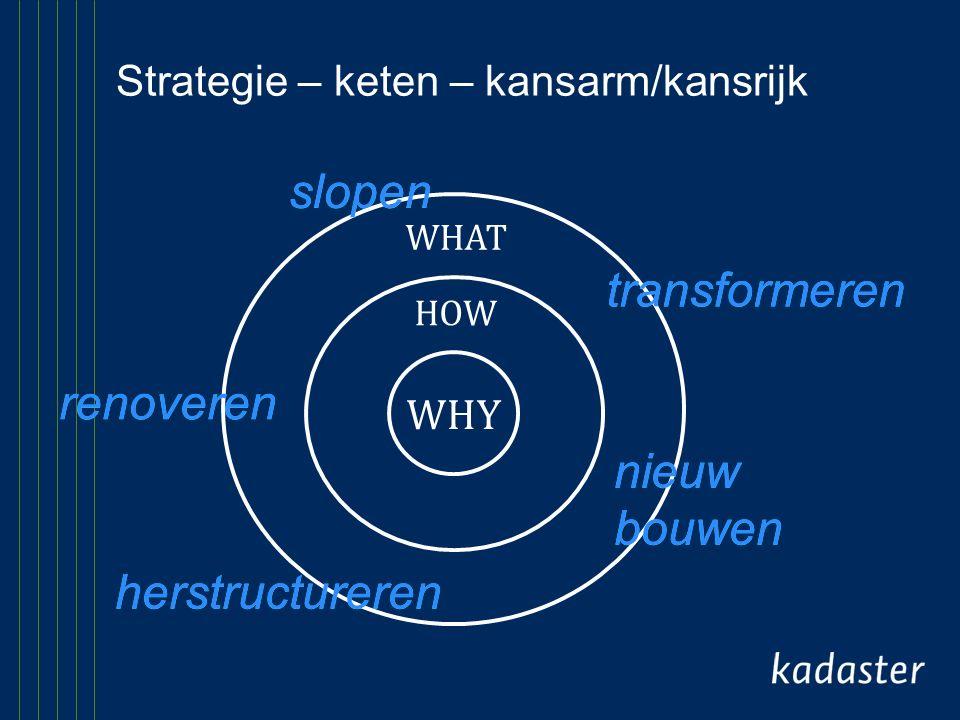 Strategie – keten – kansarm/kansrijk