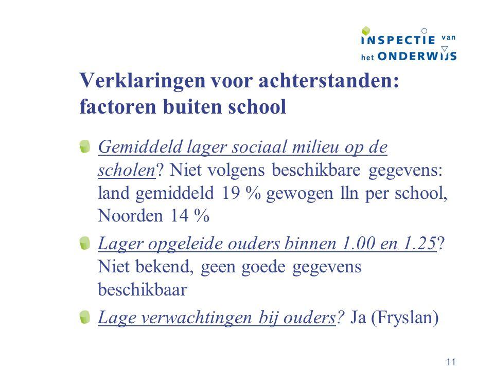 Verklaringen voor achterstanden: factoren buiten school