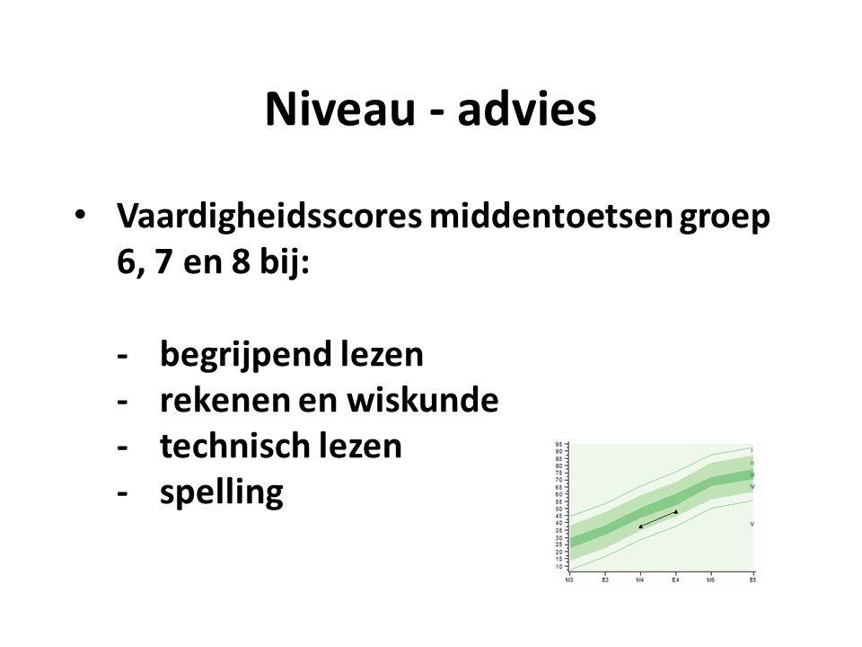 Niveau - advies Vaardigheidsscores middentoetsen groep 6, 7 en 8 bij: - begrijpend lezen - rekenen en wiskunde - technisch lezen - spelling.