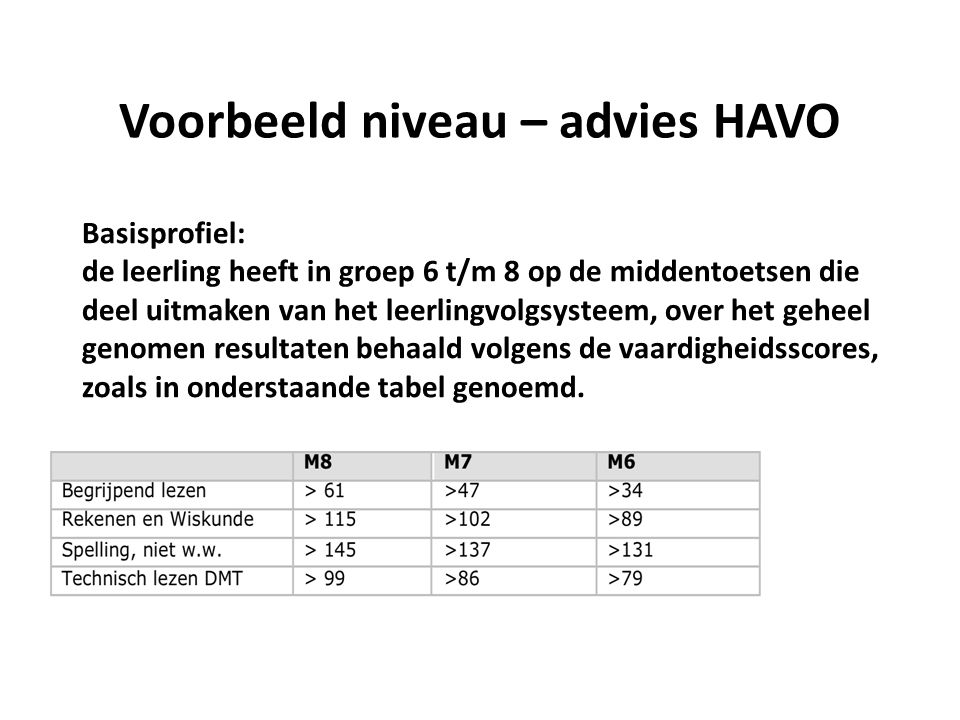 Voorbeeld niveau – advies HAVO
