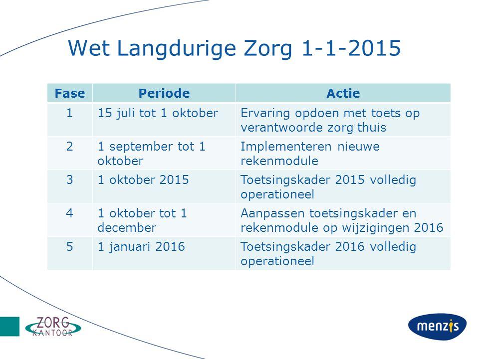 Wet Langdurige Zorg 1-1-2015 Fase Periode Actie 1