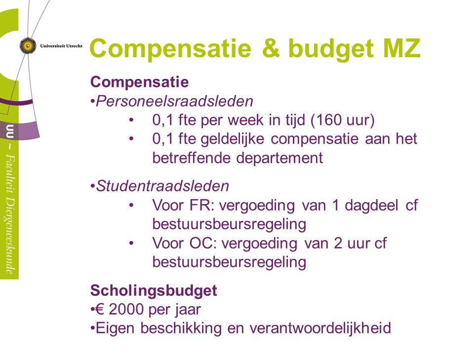 Compensatie & budget MZ