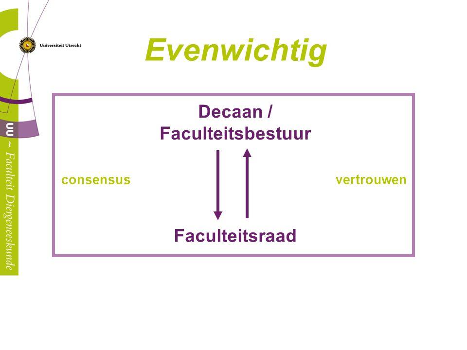 Evenwichtig Decaan / Faculteitsbestuur Faculteitsraad consensus