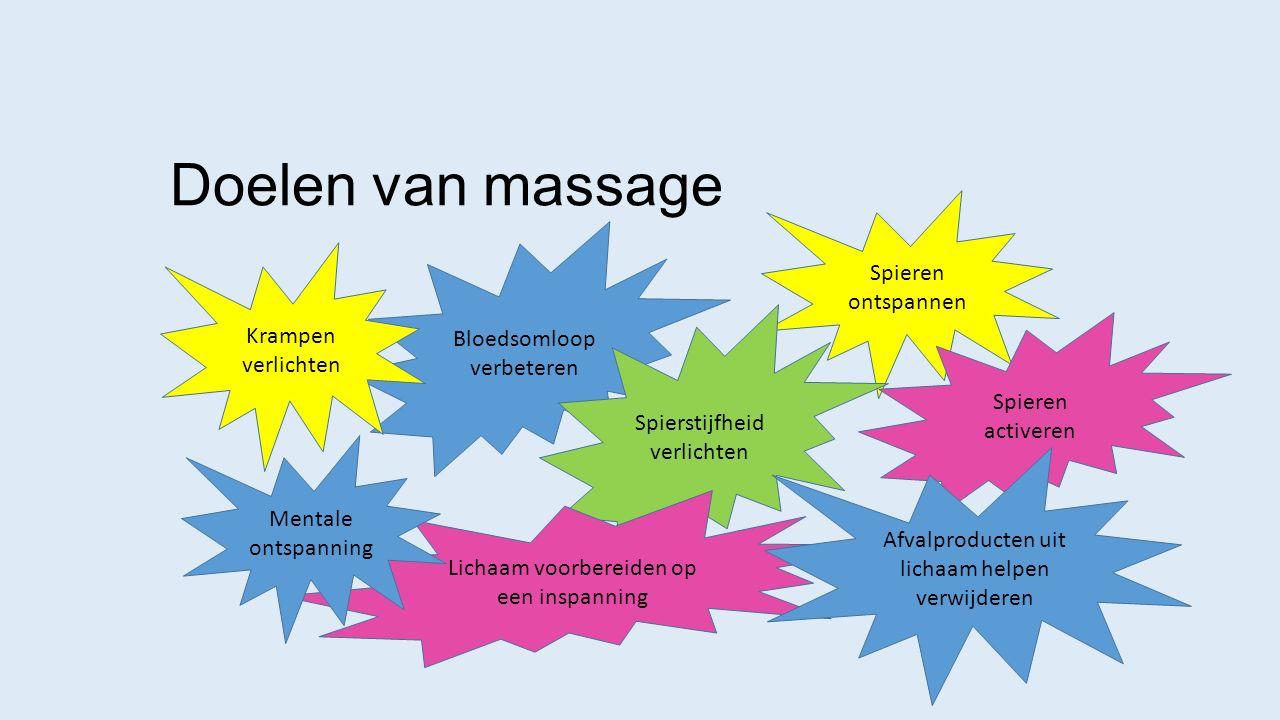 Doelen van massage Spieren ontspannen Bloedsomloop verbeteren