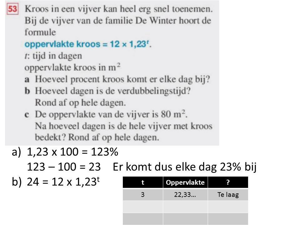 123 – 100 = 23 Er komt dus elke dag 23% bij b) 24 = 12 x 1,23t