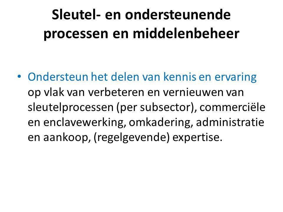 Sleutel- en ondersteunende processen en middelenbeheer