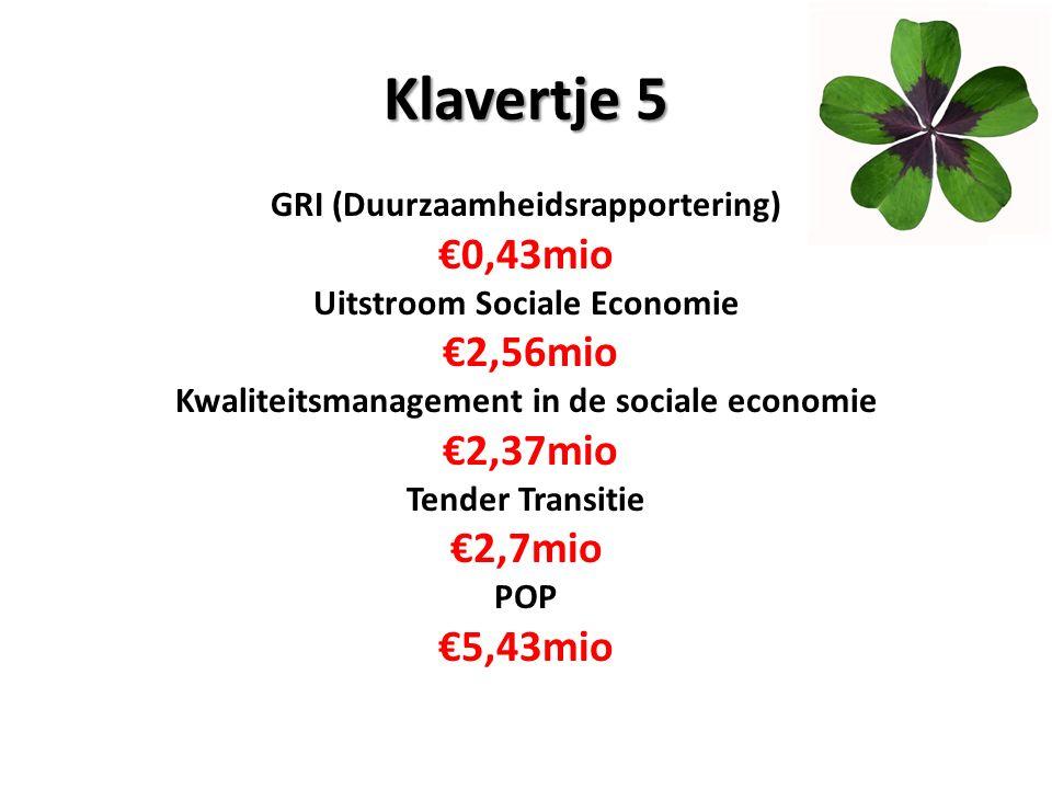 Klavertje 5 €0,43mio €2,7mio €5,43mio GRI (Duurzaamheidsrapportering)