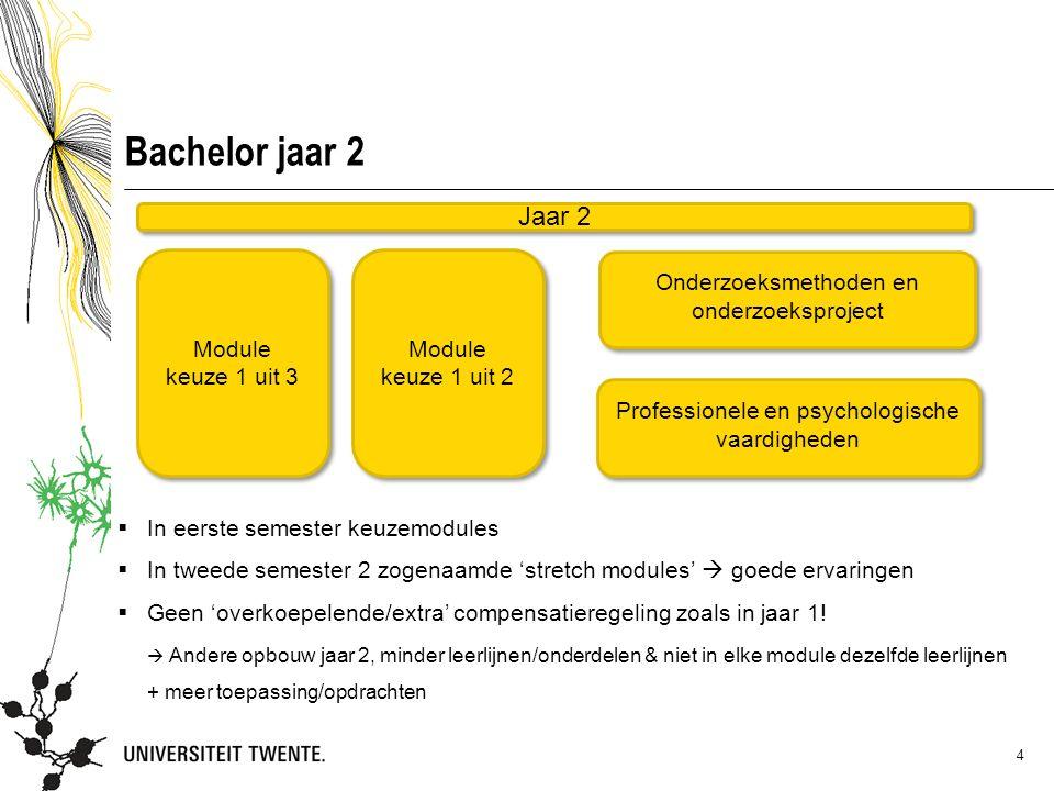Bachelor jaar 2 Jaar 2 Module keuze 1 uit 3 Module keuze 1 uit 2