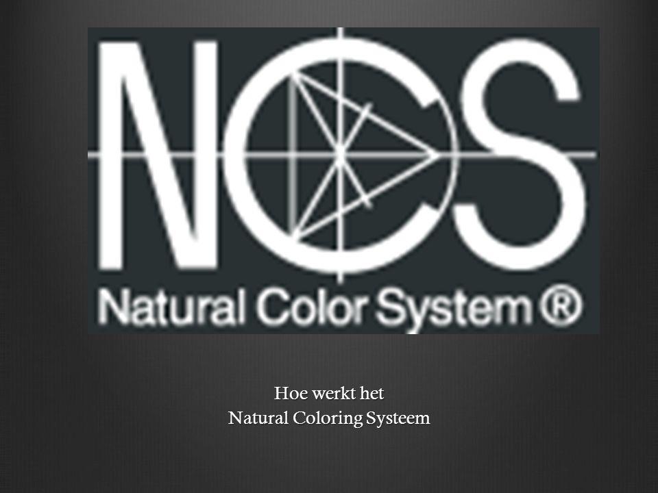 Hoe werkt het Natural Coloring Systeem