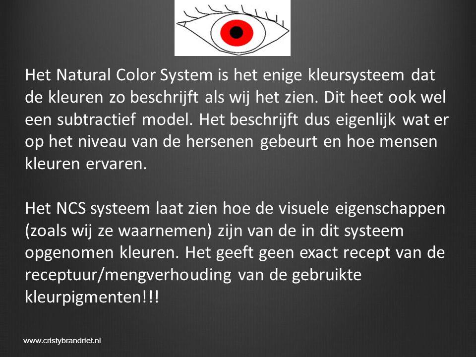 Het Natural Color System is het enige kleursysteem dat de kleuren zo beschrijft als wij het zien. Dit heet ook wel een subtractief model. Het beschrijft dus eigenlijk wat er op het niveau van de hersenen gebeurt en hoe mensen kleuren ervaren.