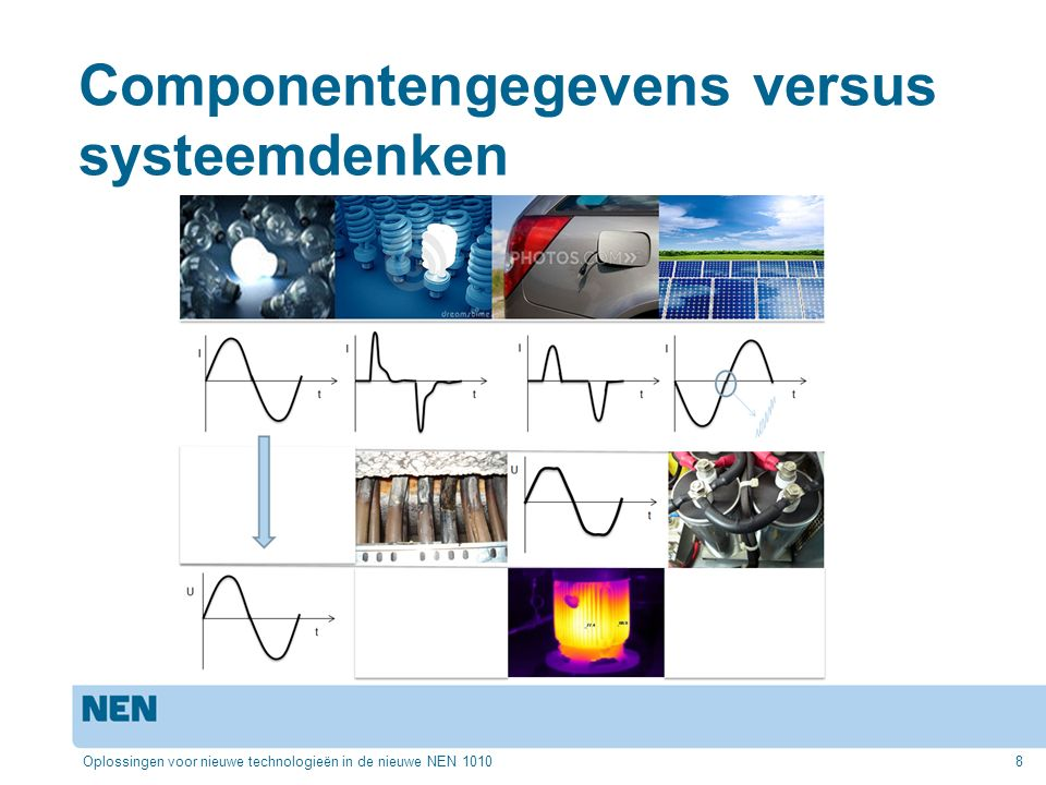 Componentengegevens versus systeemdenken