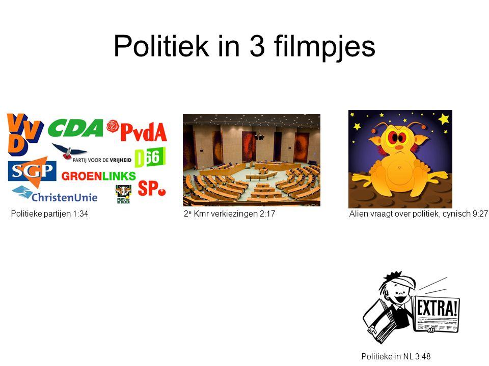 Politiek in 3 filmpjes Politieke partijen 1:34