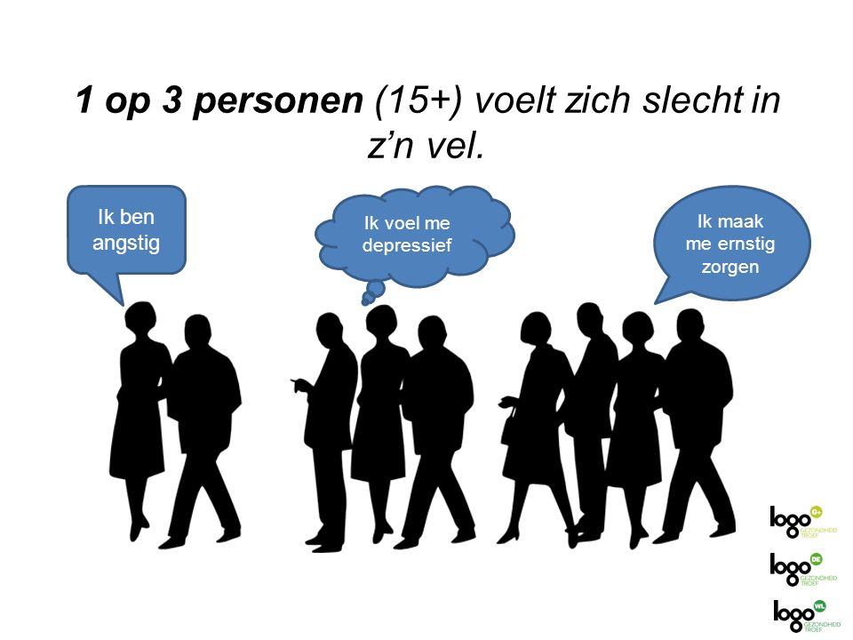 1 op 3 personen (15+) voelt zich slecht in z'n vel.