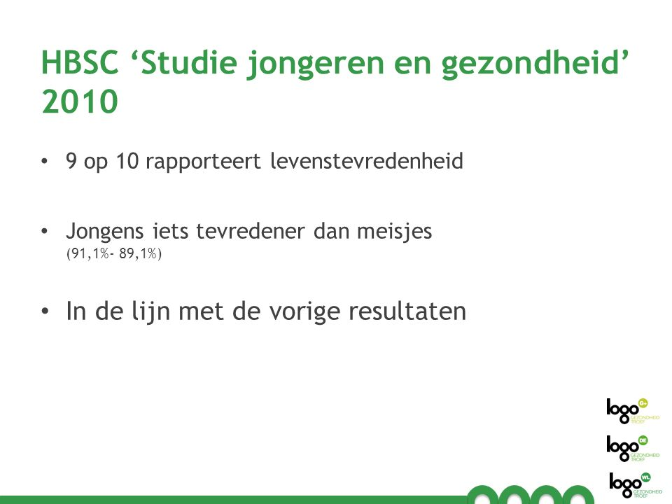 HBSC 'Studie jongeren en gezondheid' 2010