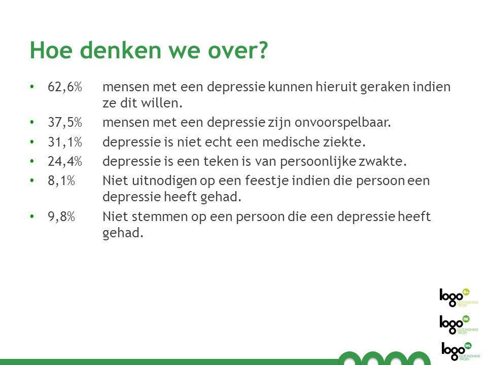 Hoe denken we over 62,6% mensen met een depressie kunnen hieruit geraken indien ze dit willen.