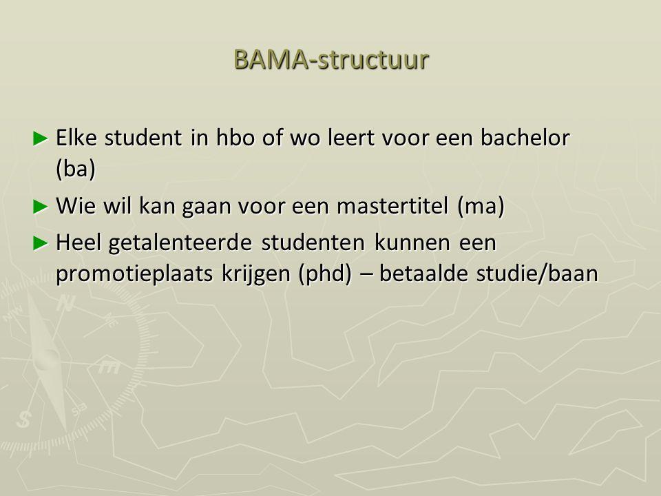 BAMA-structuur Elke student in hbo of wo leert voor een bachelor (ba)
