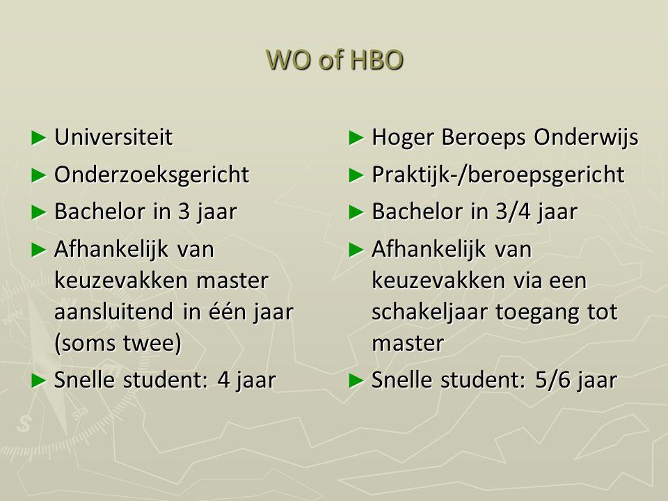 WO of HBO Universiteit Onderzoeksgericht Bachelor in 3 jaar