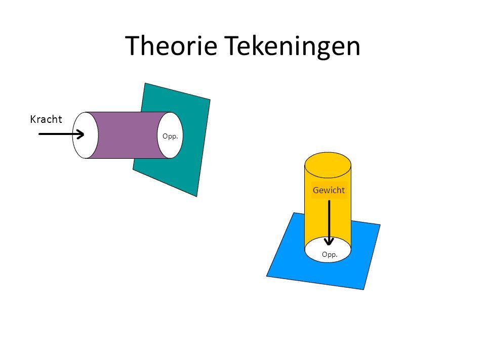 Theorie Tekeningen Opp. Kracht Opp. Gewicht Opp.