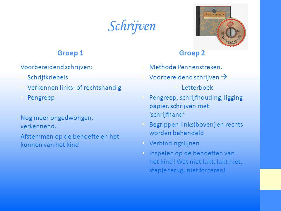 Schrijven Groep 1 Groep 2 Voorbereidend schrijven: Schrijfkriebels