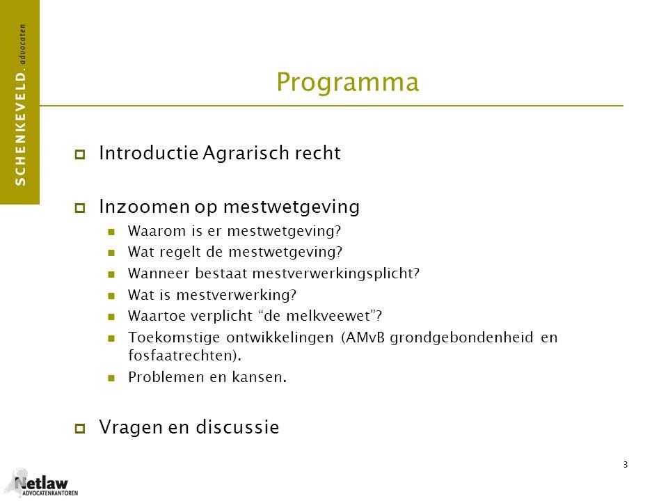 Programma Introductie Agrarisch recht Inzoomen op mestwetgeving