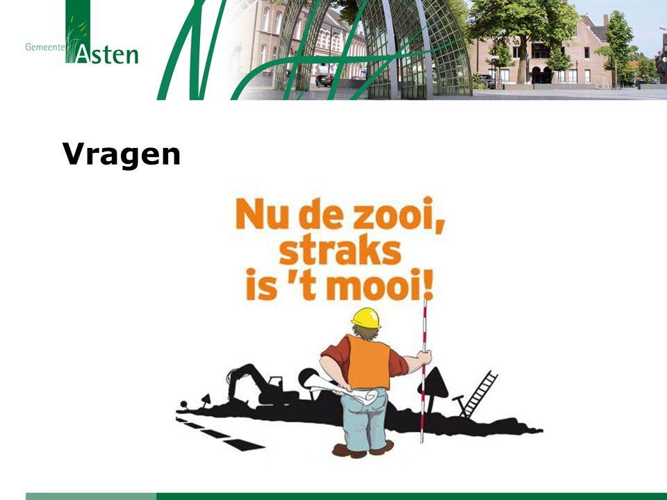 Vragen GRP: wateroverlast in Burgemeester Wijnenstraat