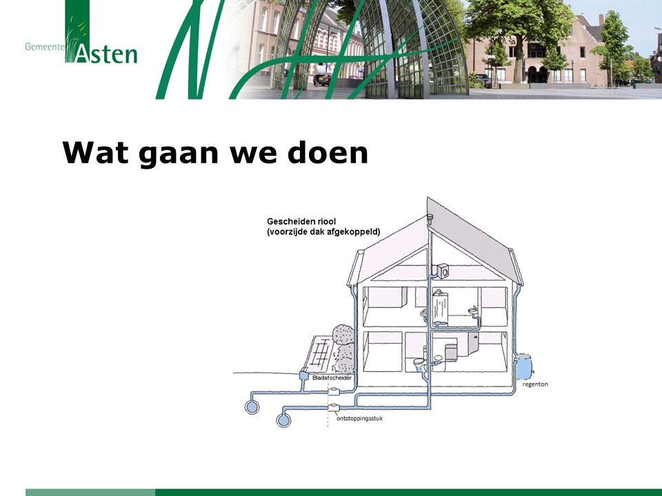 Wat gaan we doen GRP: wateroverlast in Burgemeester Wijnenstraat