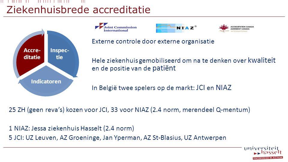 Ziekenhuisbrede accreditatie