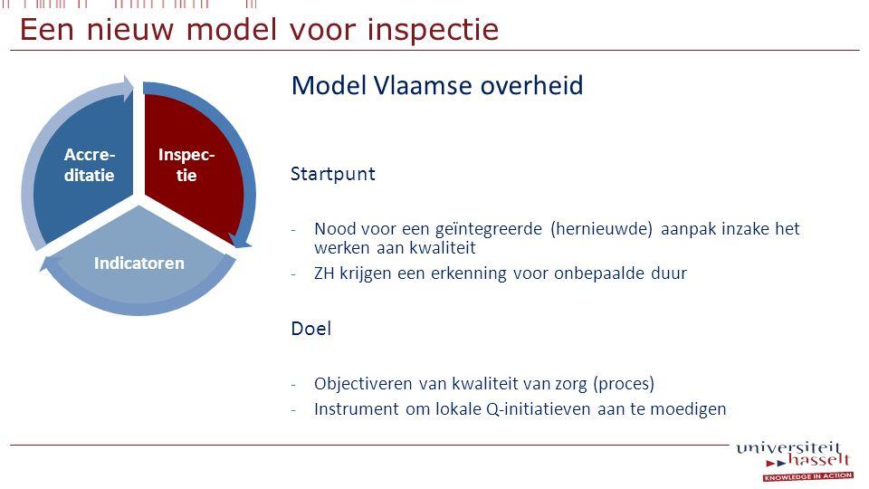 Een nieuw model voor inspectie