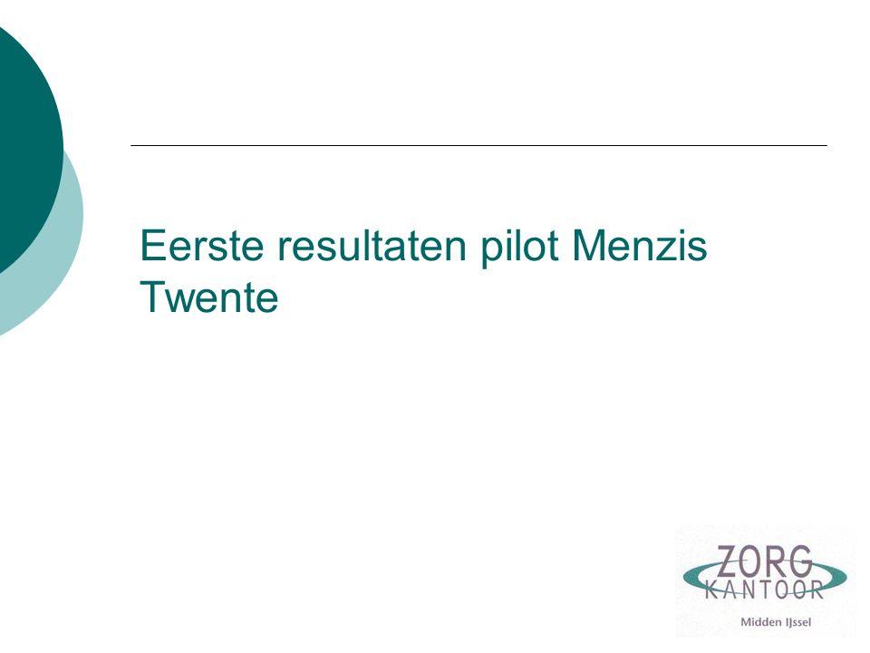 Eerste resultaten pilot Menzis Twente