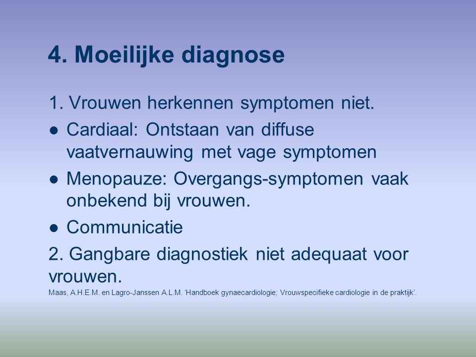 4. Moeilijke diagnose 1. Vrouwen herkennen symptomen niet.