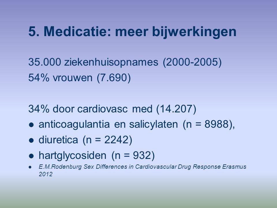 5. Medicatie: meer bijwerkingen