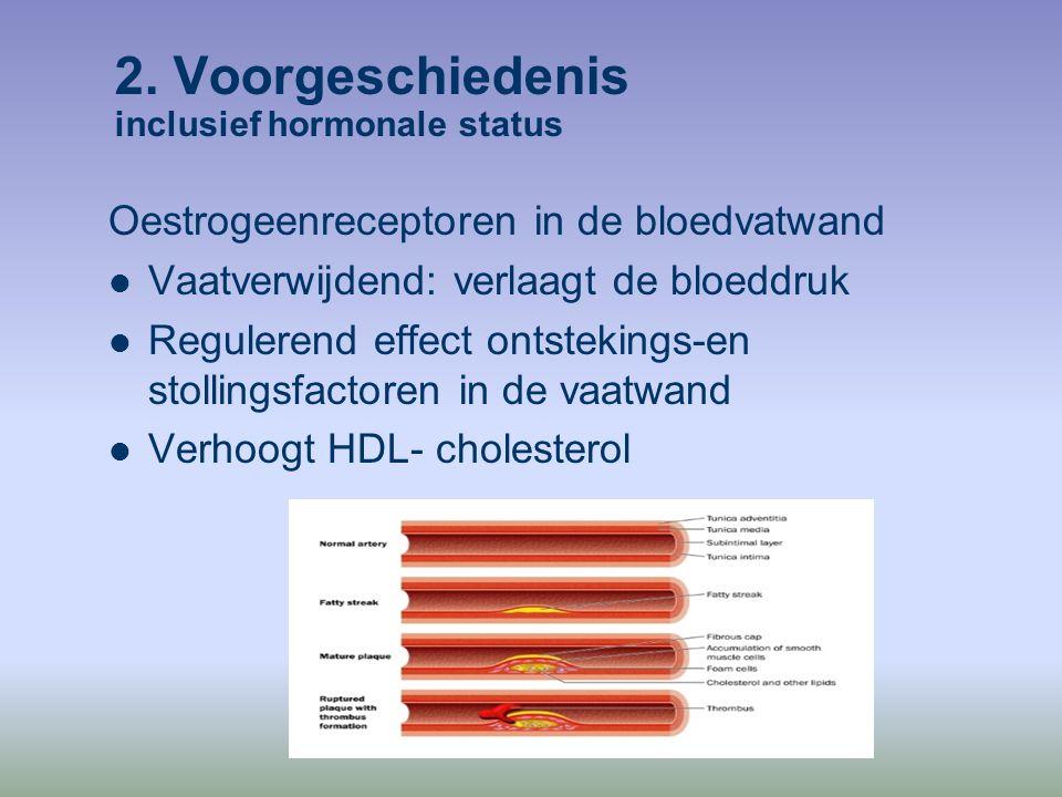 2. Voorgeschiedenis inclusief hormonale status