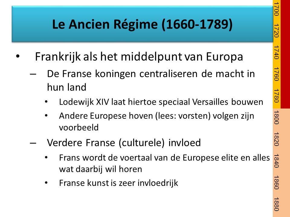 Le Ancien Régime (1660-1789) Frankrijk als het middelpunt van Europa