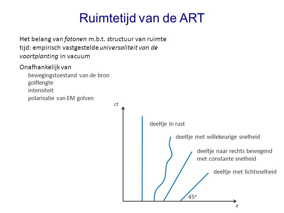 Ruimtetijd van de ART Het belang van fotonen m.b.t. structuur van ruimte tijd: empirisch vastgestelde universaliteit van de voortplanting in vacuum.