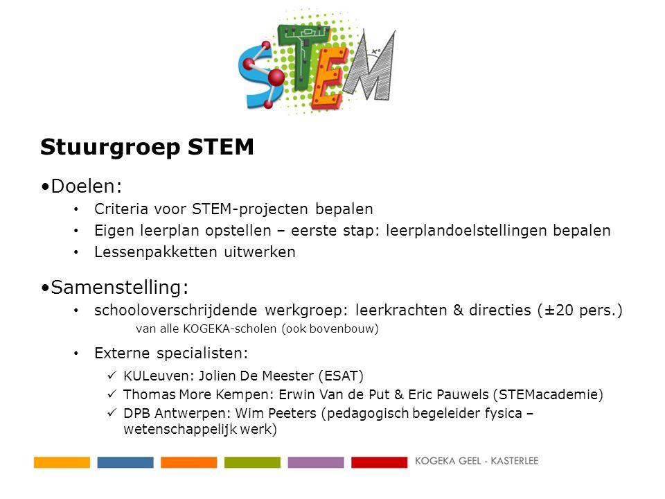 Stuurgroep STEM Doelen: Samenstelling:
