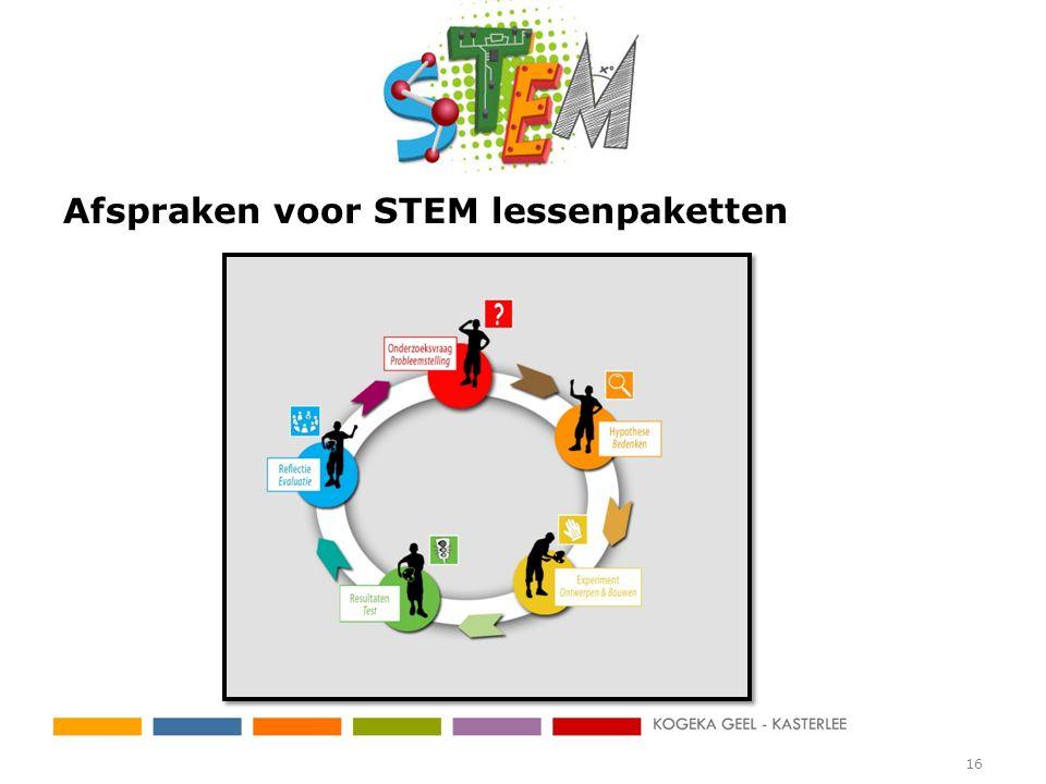Afspraken voor STEM lessenpaketten