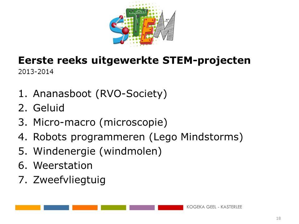Eerste reeks uitgewerkte STEM-projecten