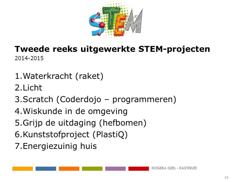 Tweede reeks uitgewerkte STEM-projecten