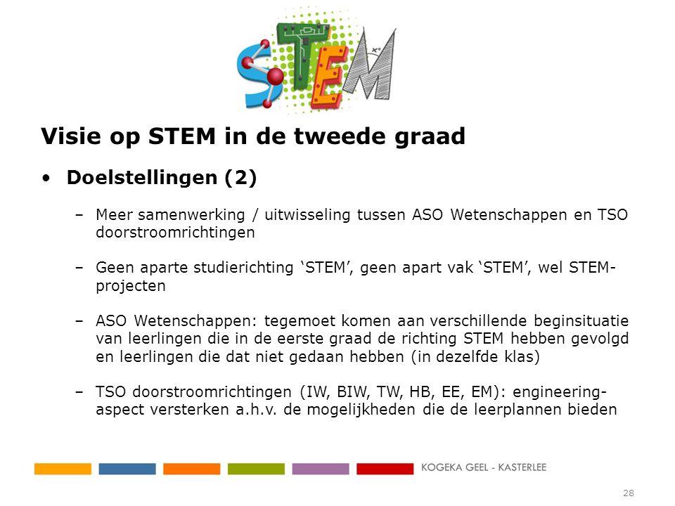 Visie op STEM in de tweede graad