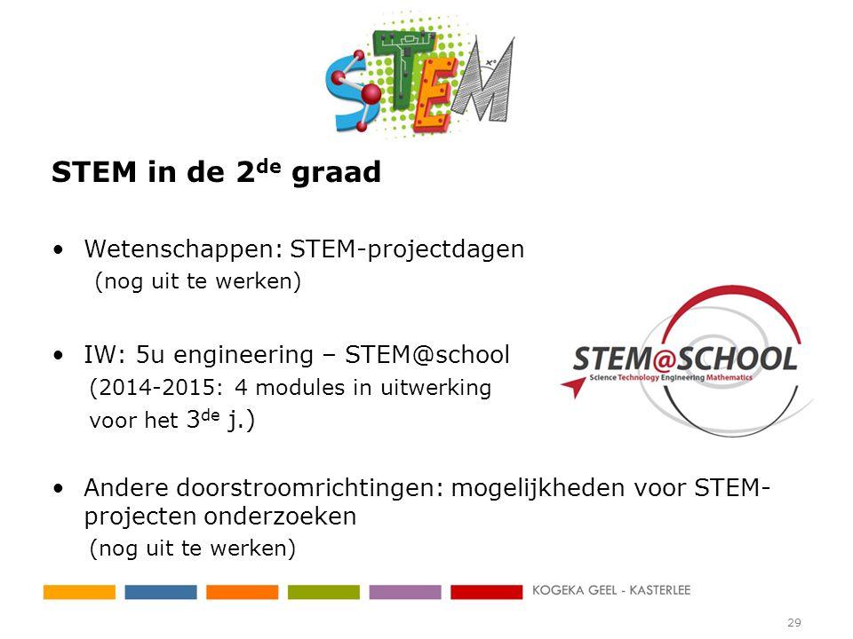 STEM in de 2de graad Wetenschappen: STEM-projectdagen