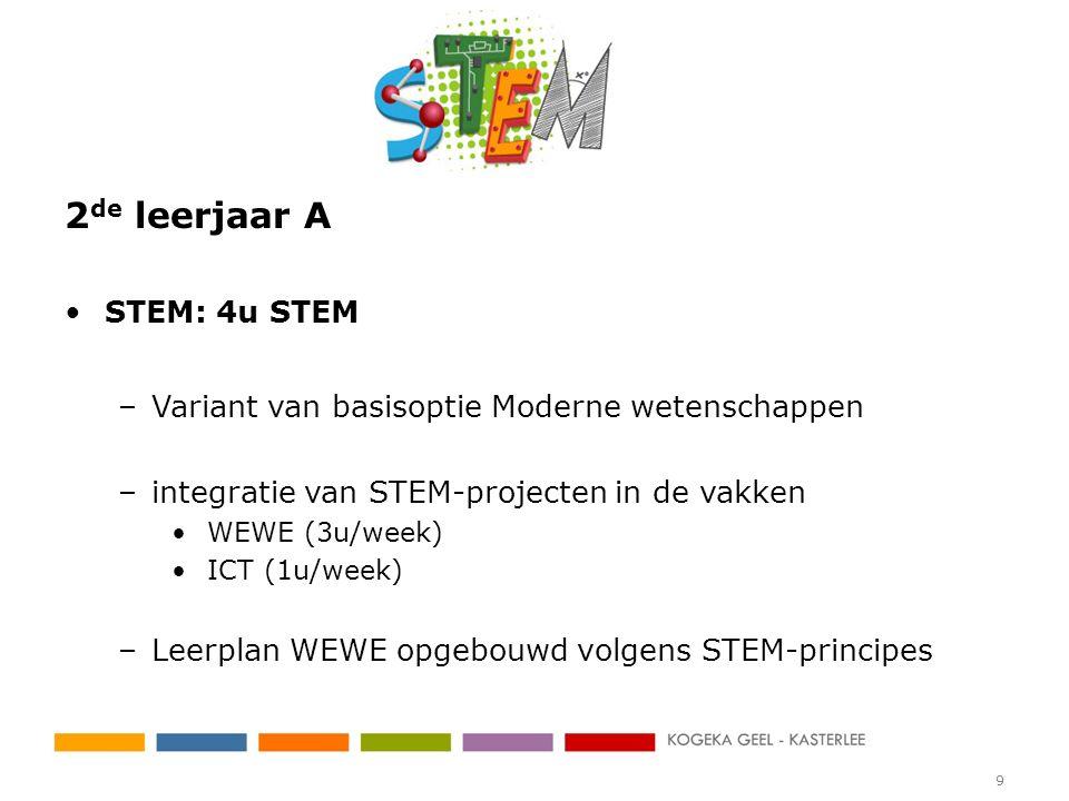 2de leerjaar A STEM: 4u STEM