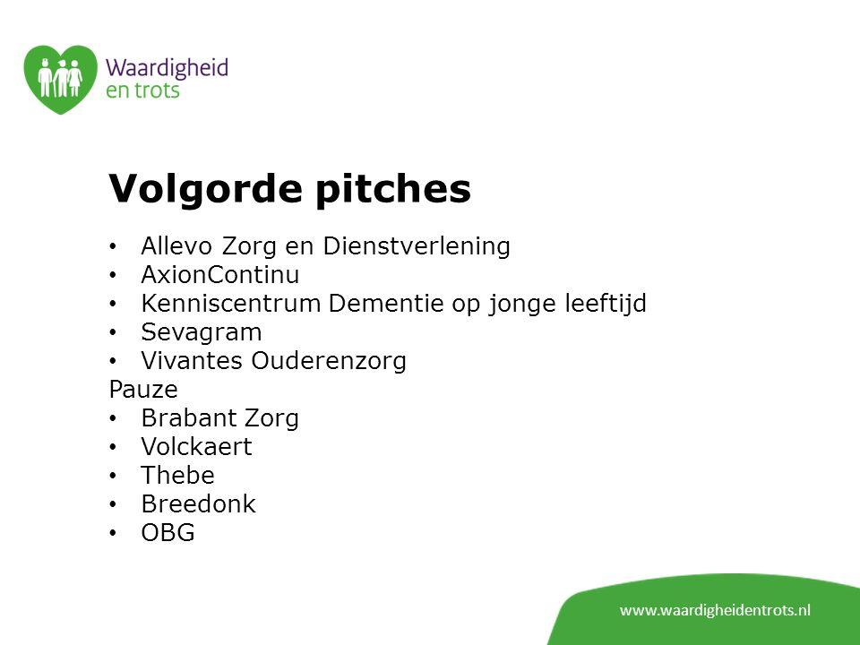 Volgorde pitches Allevo Zorg en Dienstverlening AxionContinu