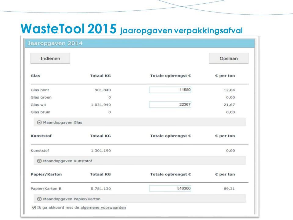 WasteTool 2015 jaaropgaven verpakkingsafval