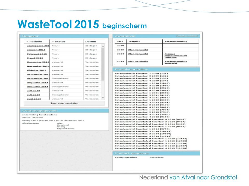 WasteTool 2015 beginscherm