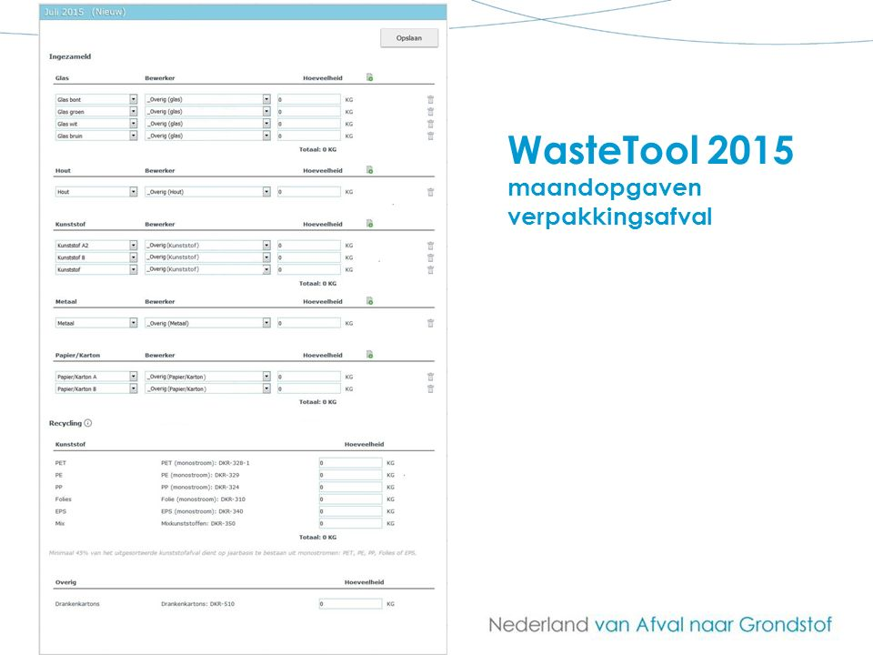 WasteTool 2015 maandopgaven verpakkingsafval